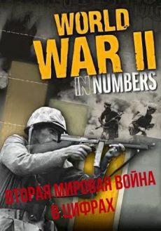 Вторая мировая война в цифрах (Великобритания, 2019)